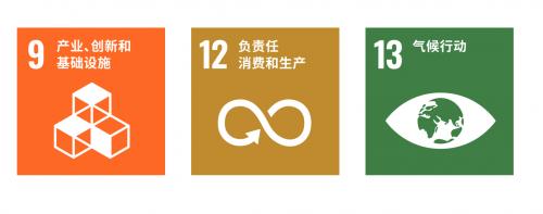 保卫地球健康,电装集团斩获日本3项节能大奖