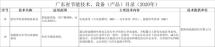 """助力能耗""""双控""""有""""真章""""银隆储能产品入选省级节能装备目录"""