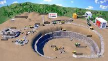 智慧礦山建設成為礦業發展必然趨勢